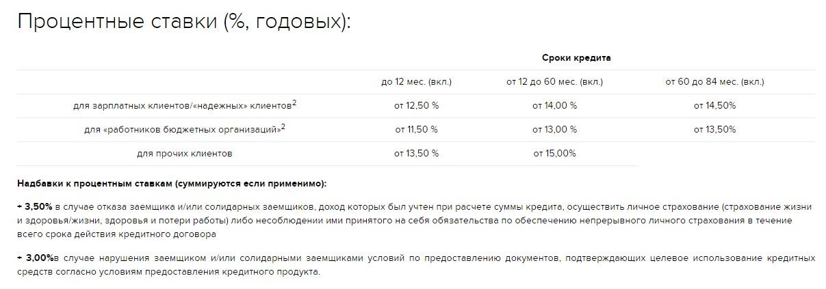 Кредит на 10000000 рублей