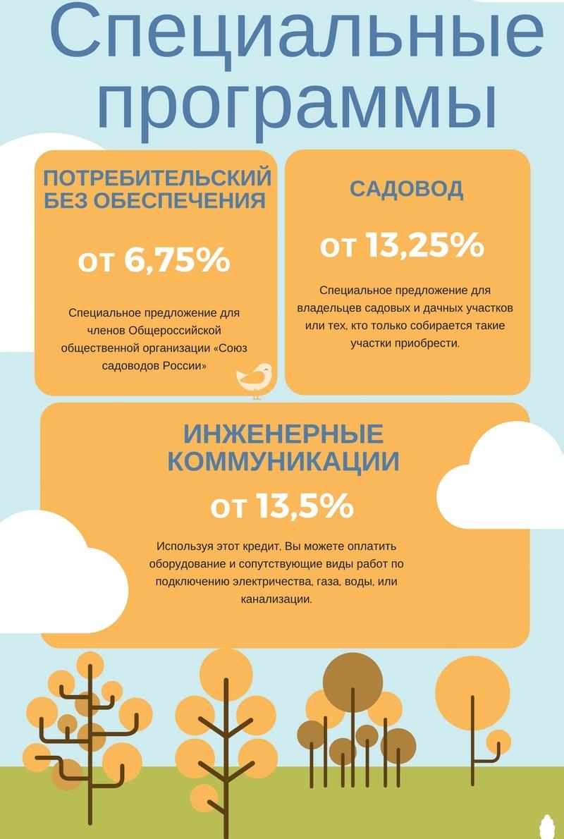 кредит россельхозбанк для физических лиц калькулятор 2020