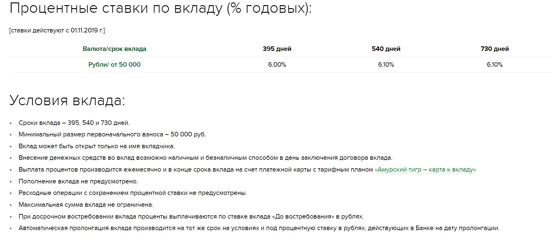 взять кредит в сбербанке в 2020 году рассчитать калькулятор 50000 рублей
