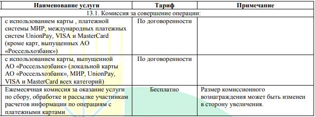 Тарифы на использование эквайринга от Россельхозбанк