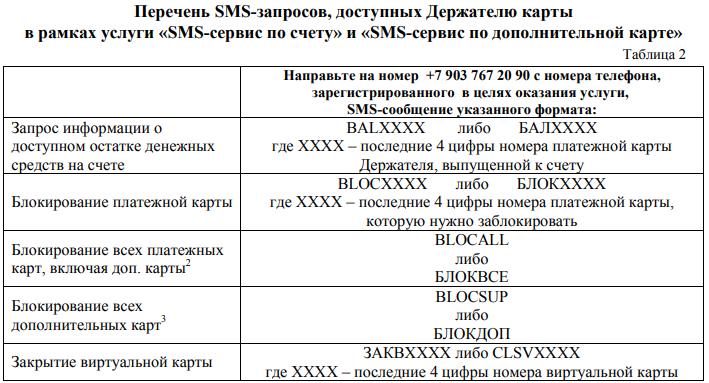 СМС команды Россельхозбанк