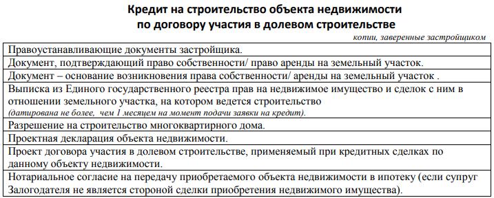 Документы для ипотеки на строительство объекта недвижимости по договору участия в долевом строительстве