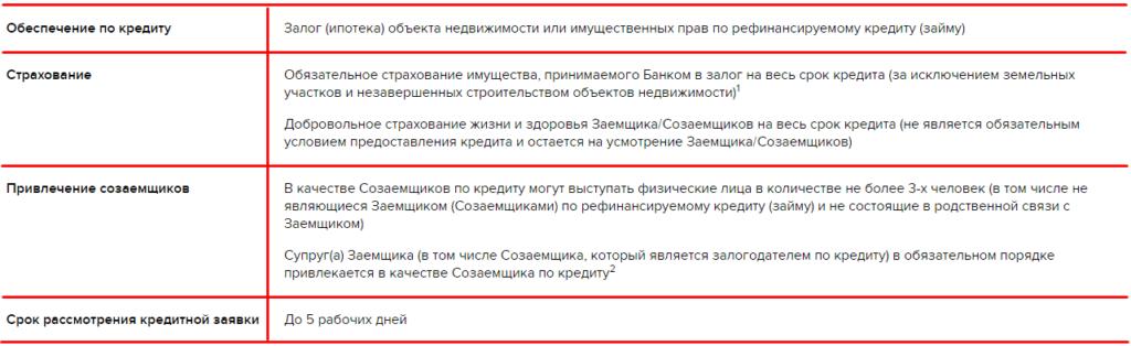 Изображение - Какие условия рефинансирования ипотеки в россельхозбанке Screenshot_5-7-1024x314