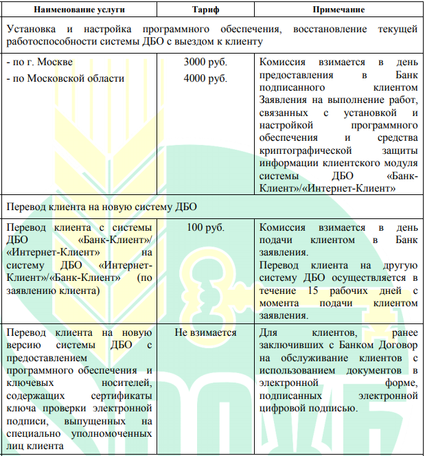 Тарифы на ДБО Банк-клиент Россельхозбанка