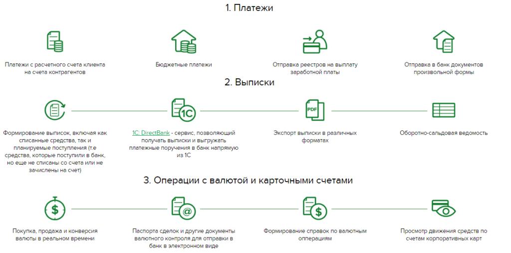 Возможности банк клиент Россельхозбанка