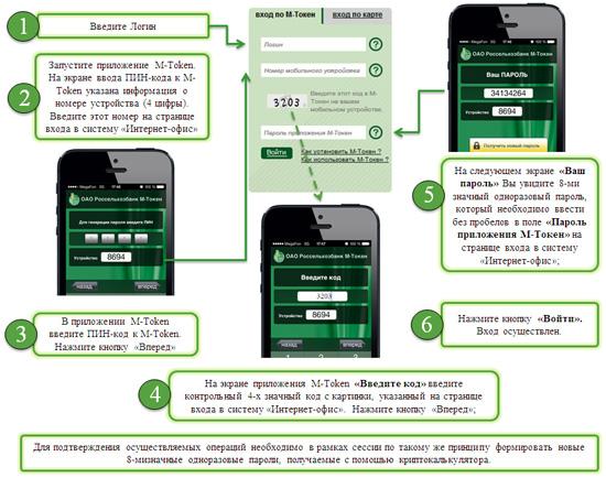 Вход в мобильный банк Россельхозбанка