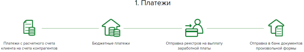 Платежи в интернет-клиенте Россельхозбанка