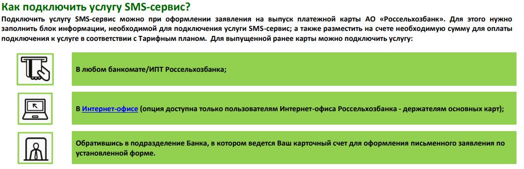 Подключение СМС-сервиса Россельхозбанка