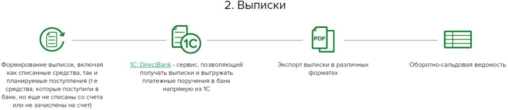 Выписки в интернет-клиенте Россельхозбанка
