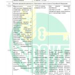 Тарифы на кассовое обслуживание РКО в Россельхозбанке