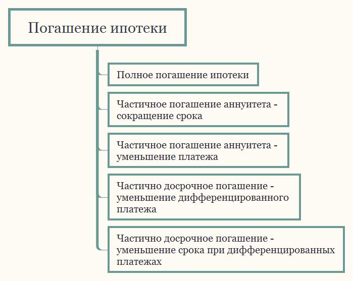 микрозайм пенза адреса