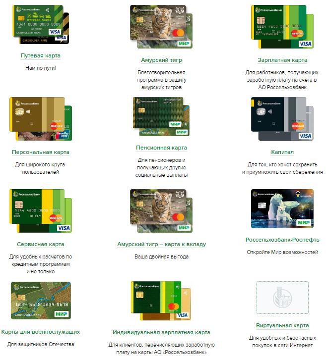кредитные карты россельхоз банка