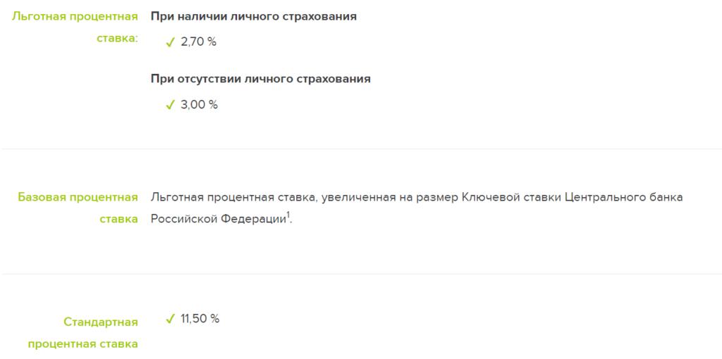Процентные ставки по сельской ипотеке в РСХБ