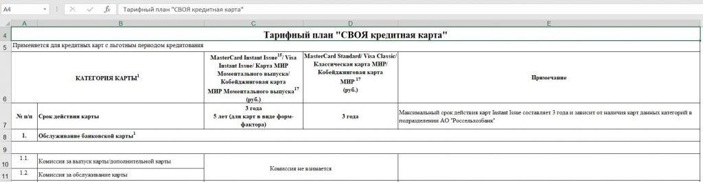 Кредитная карта «Своя» от Россельхозбанка